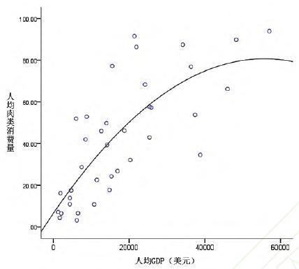 影响gdp的经济因素研究现状_宏观经济影响因素分析