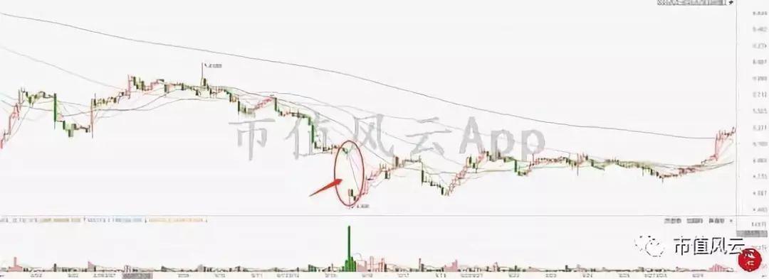 ENPH被指会计操纵,股价现断崖式下跌背后的造假套路