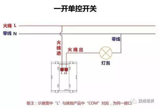 这个就是单联单控的接线 一开单控开关接线图