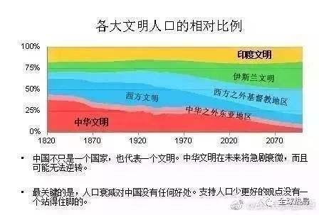 各朝代人口_中国古代各朝代的人口数量以及人口变迁的特点