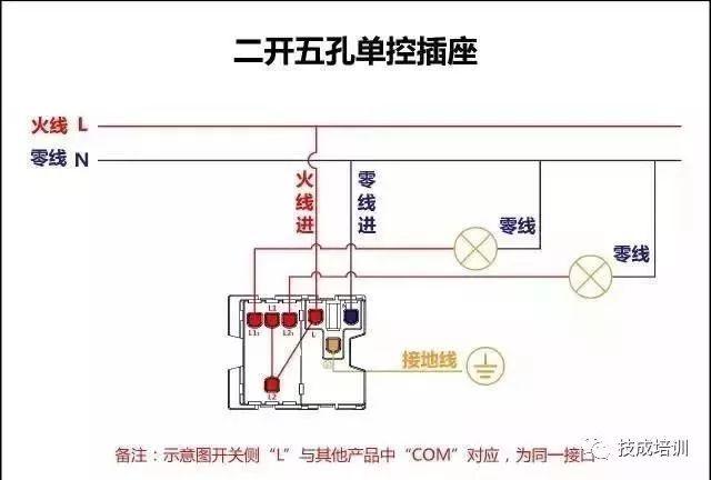 原标题:电工必备!单控 双控 三控 四控开关的接线,学会不求人! 今天就给朋友们分享一下关于开关接线图,相信看完这些,您一定会明白,欢迎分享给您的其他朋友,大家共同学习,一起进步,谢谢! 1,先看看双控  小技巧就是,两个开关的L1L2同名的连一起  这种是楼梯双控的布局