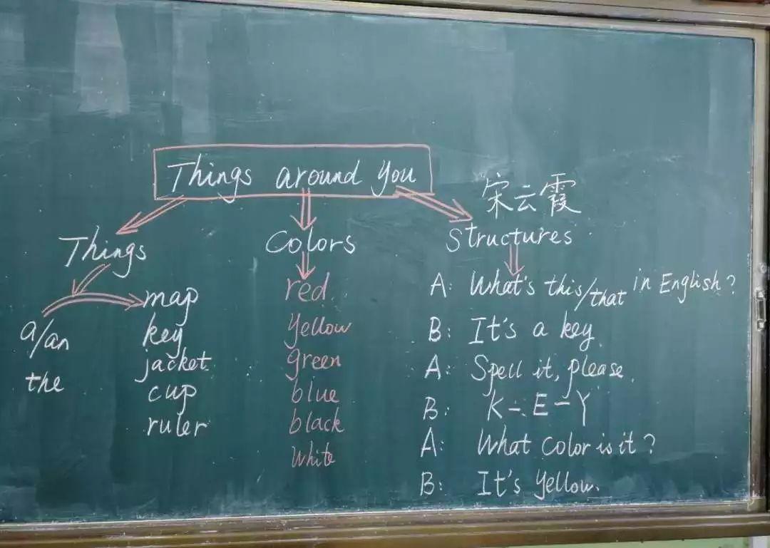 【总第45期】小黑板 大智慧——青岛四十九中教学节之板书设计比赛图片