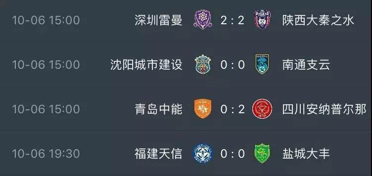 中乙联赛四分之一决赛次回合前瞻,四强席位落