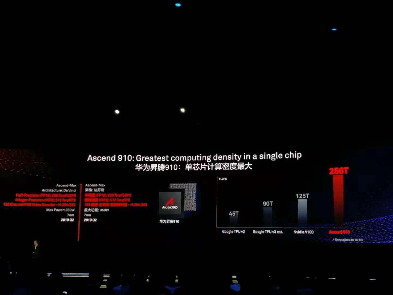 华为发布两款AI芯片 轮值董事长徐直军首次阐述AI战略    移动互联  第2张