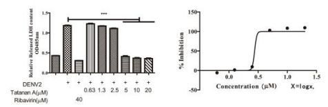 健康 正文  参考文献: phytomedicine, 2018,42, 258╟267(doi:10.
