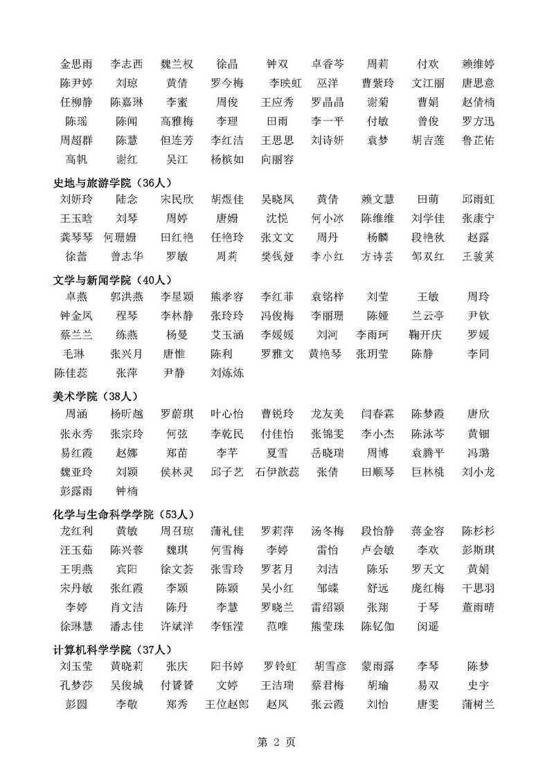 成都师范学院2018年国家励志奖学金公示名单!
