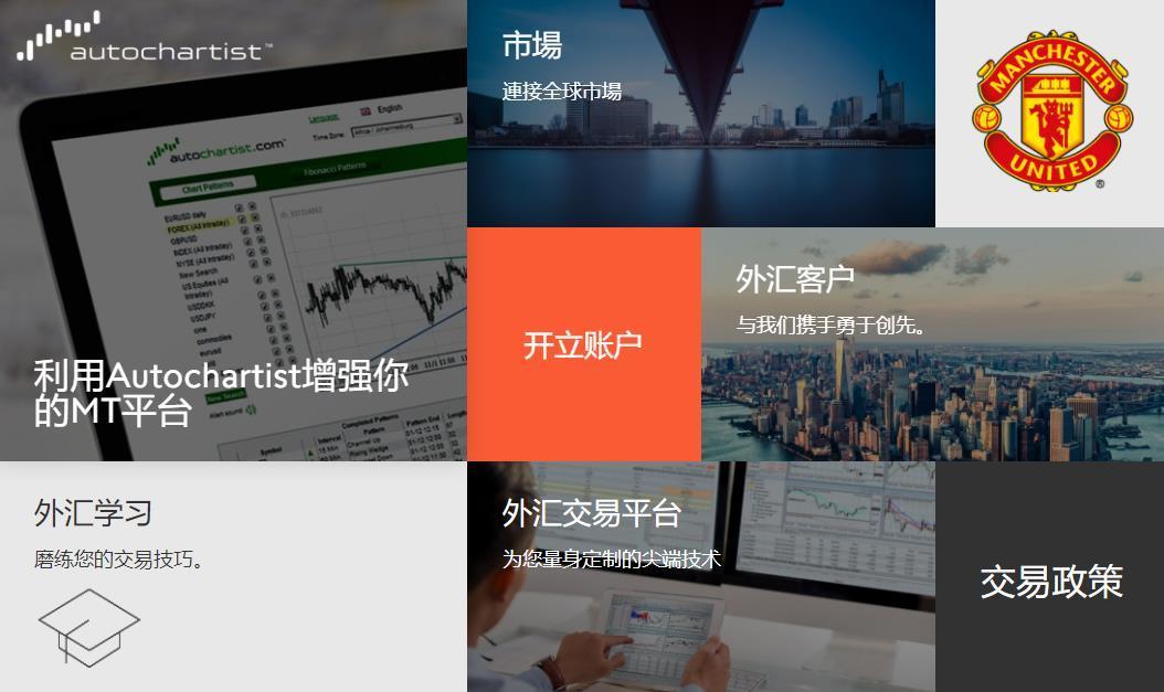 内外盘:除了瑞讯银行,还有哪些受到瑞士监管的外汇平台