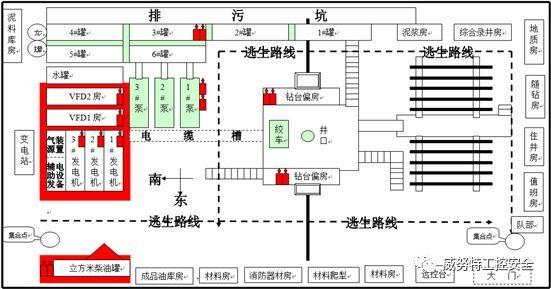 365棋牌账号注册_365游戏棋牌吧_棋牌365棋牌商家机和转盘电机)的运行及联锁控制,还包括对发电机柜,整流柜的能耗