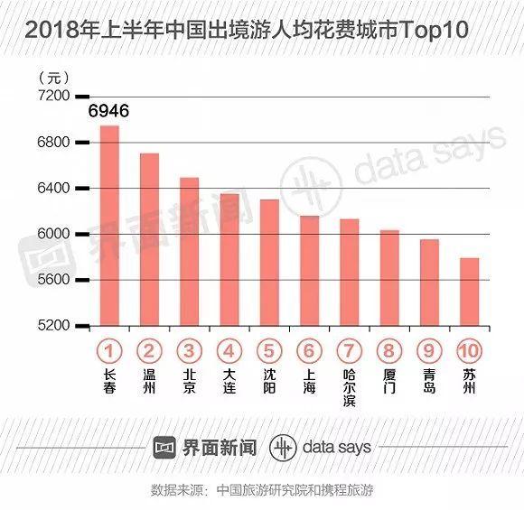 中医人均费用_中医养生图片(2)