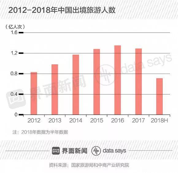 中医人均费用_中医养生图片