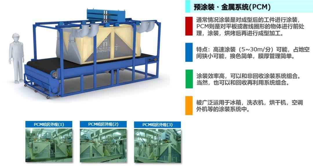 隔膜式粉末搬送泵 系列 2-4. 隔膜式粉末搬送泵 系列 3.图片
