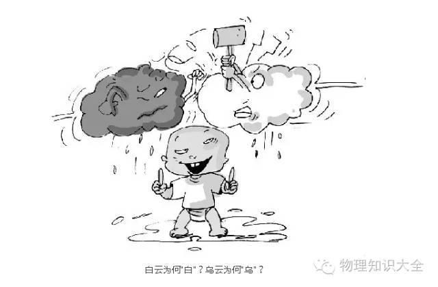 动漫 简笔画 卡通 漫画 手绘 头像 线稿 640_419