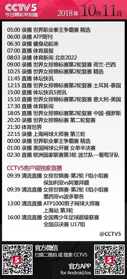 一天体坛:中国女排进六强周琦伤情无大碍