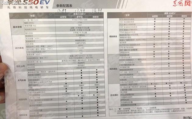 武汉车展曝光东风精益S50 EV新车疑似价格