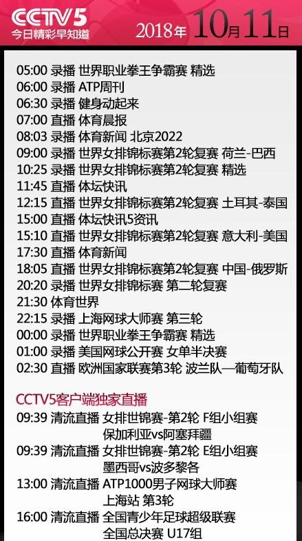 央视今日节目单 CCTV5直播中国女排Vs俄罗斯 CCTV5+直播ATP
