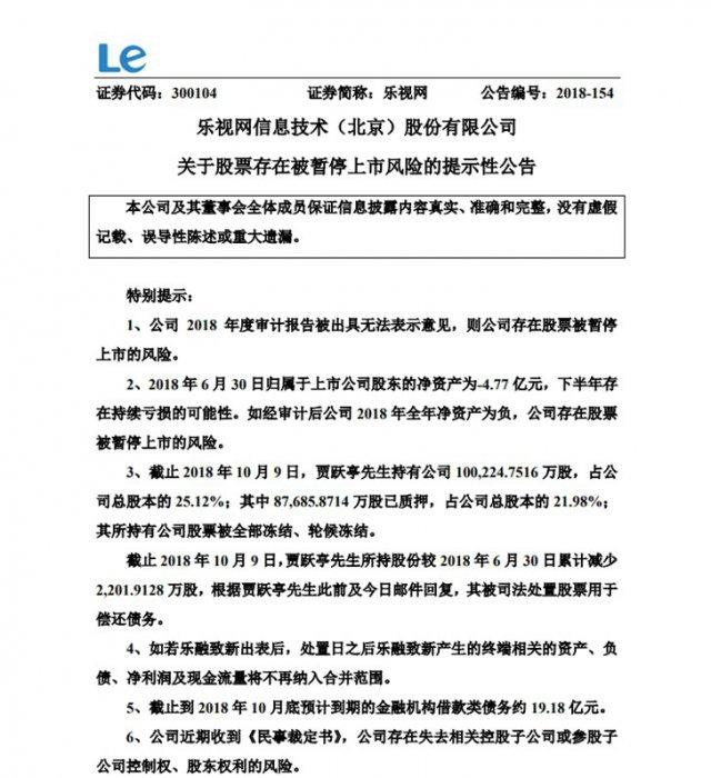 贾跃亭持股累计被司法处置约 2202 万股