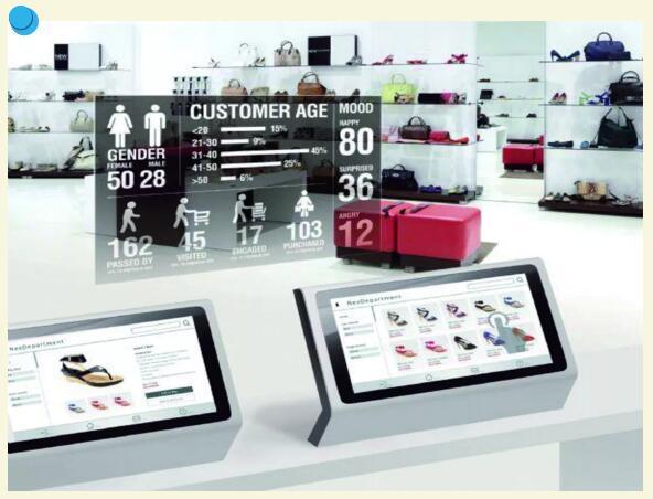集智达家具城消费者行为分析解决方案