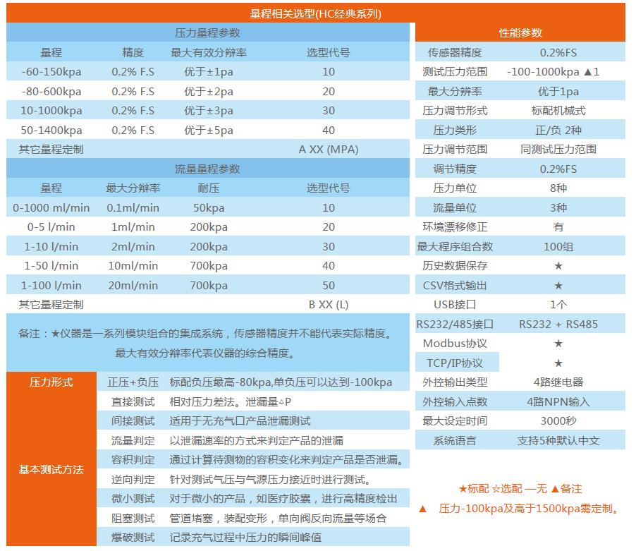 防水性檢測儀參數表