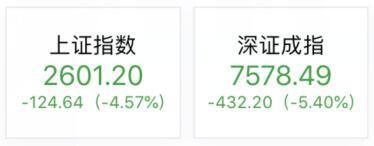王垣鑫:三合一涨幅黄金劲升32美元