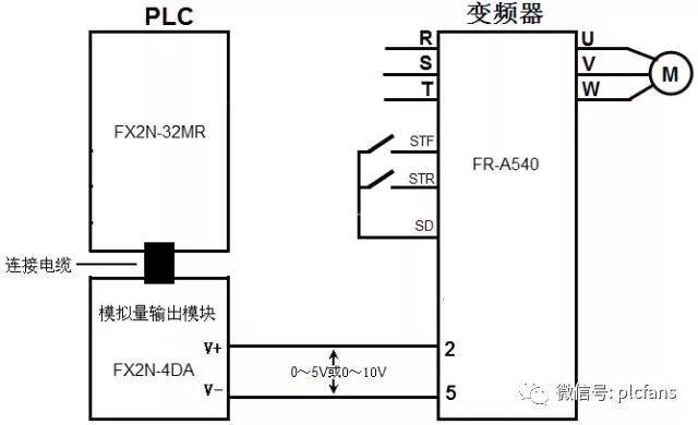 plc和变频器通讯接线图详解