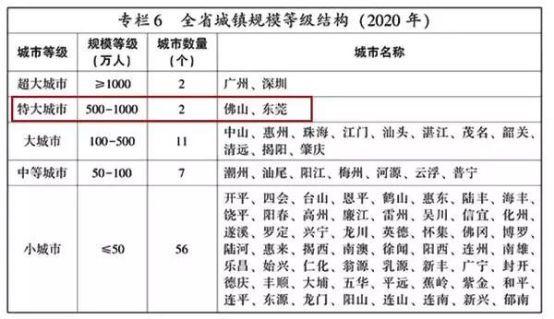 1亿非户籍人口_2020年前1亿非户籍人口落户城市