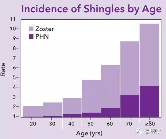 解决人口老龄化加速的问题 刻不容缓!