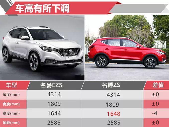 前三季度销量涨幅90%看名爵两款新车能否再助销量节节攀升?_新凤