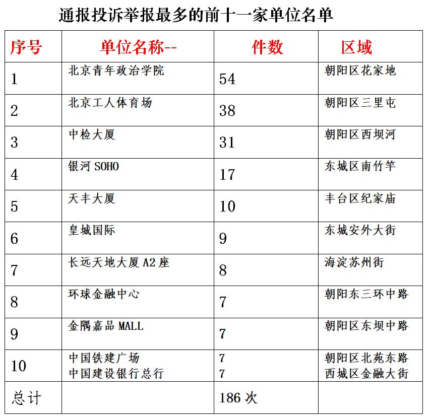 北京接报电子烟投诉增加,违法吸烟将纳入信用档案