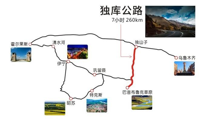 独库公路线路图