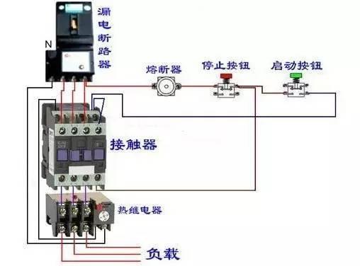 四:急停开关,漏电断路器,接触器,热继电器操作线路控制