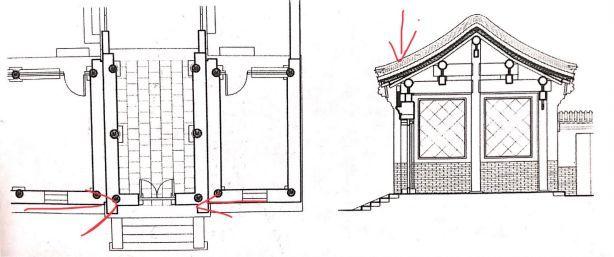 """要么有""""如意""""字样 如意门平面,剖面图 伍 最简单的四合院大门是 ——"""