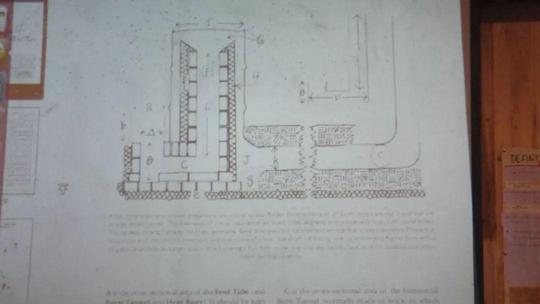 standard heat stove 火箭炉剖面图
