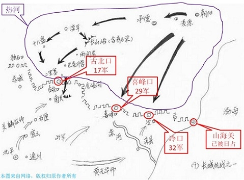 长城抗战------中国首次主动迎战日军