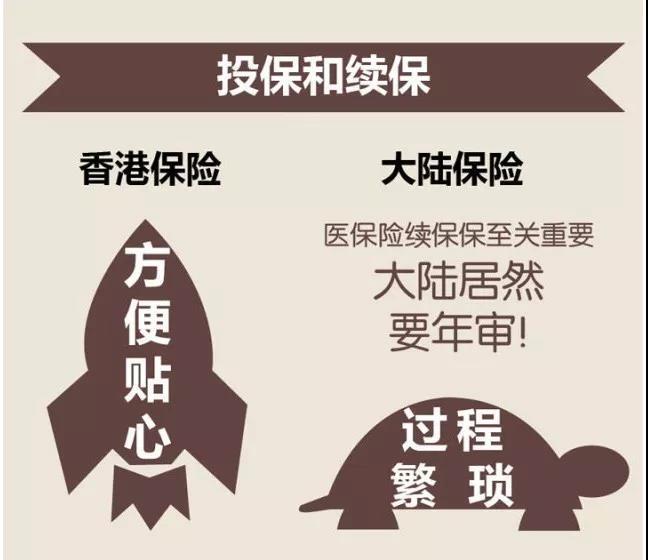 内地BETVICTOR和香港BETVICTOR区别,最全基础知识科普!