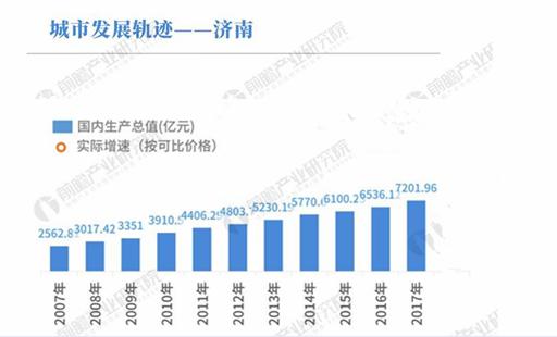 中国人均gdp最高的县_中国人均gdp变化图