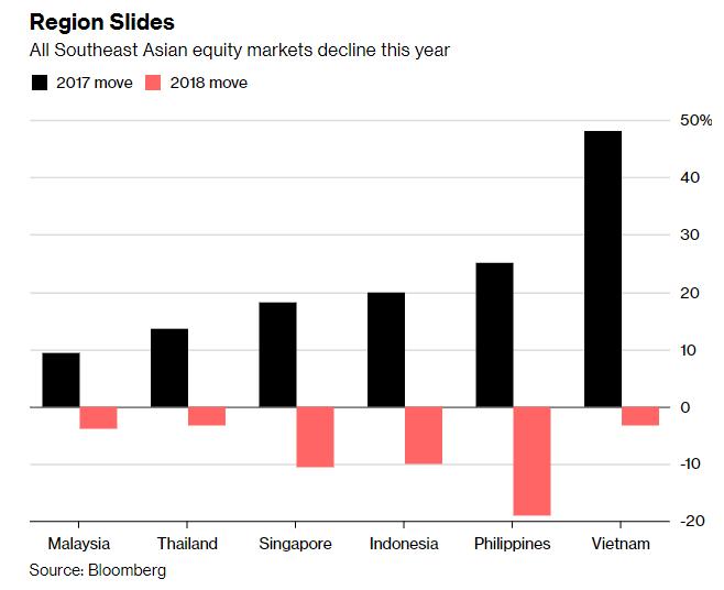 恒信国际:危机跌宕洗礼后的新兴市场,四季度哪些投资你值得拥有?