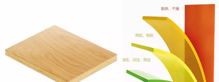 兔宝宝木工面板_【板材知多少】兔宝宝板材之胶合板_性能