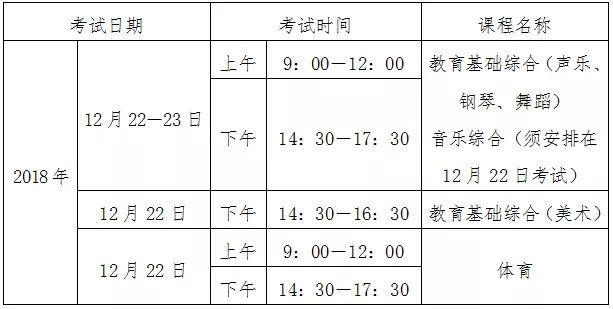 2019年广东省中职技能课程证书报考时间出炉,报本科必备证书,同时新增2个证书!附报考流程!