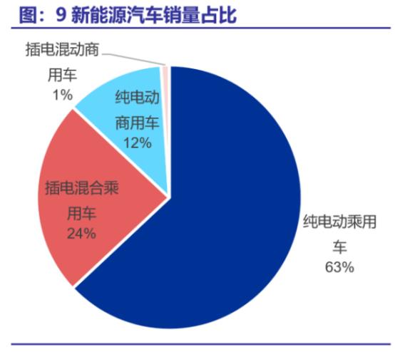 江苏天鼎证券投资:新能源汽车产销两旺,龙头概念股空间打开