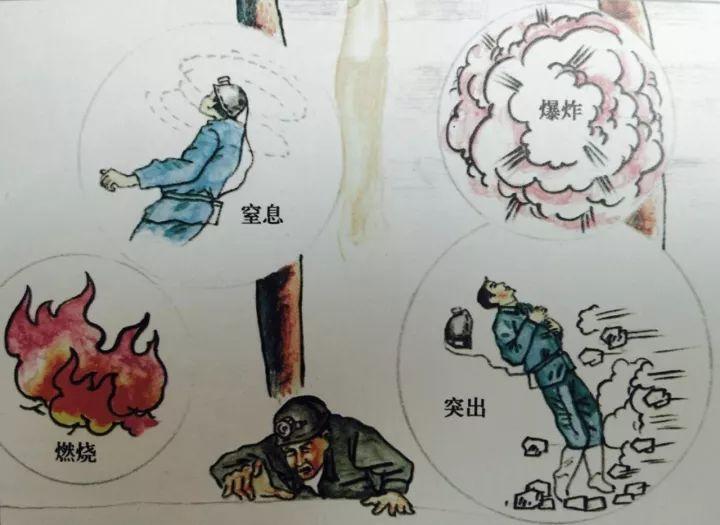 【安娃关注】突发!綦江一煤矿发生瓦斯爆炸致5死3伤!