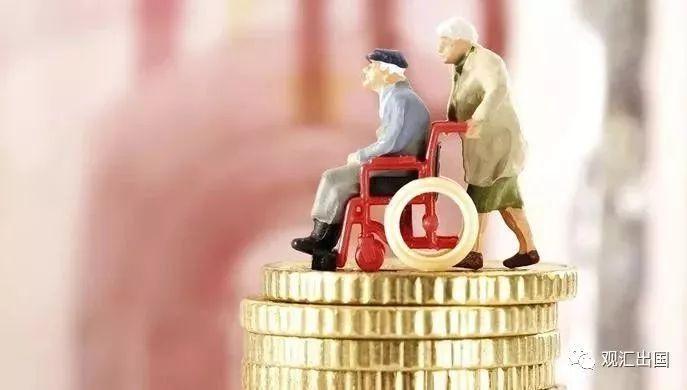 加拿大的三大养老计划都是免费的吗?