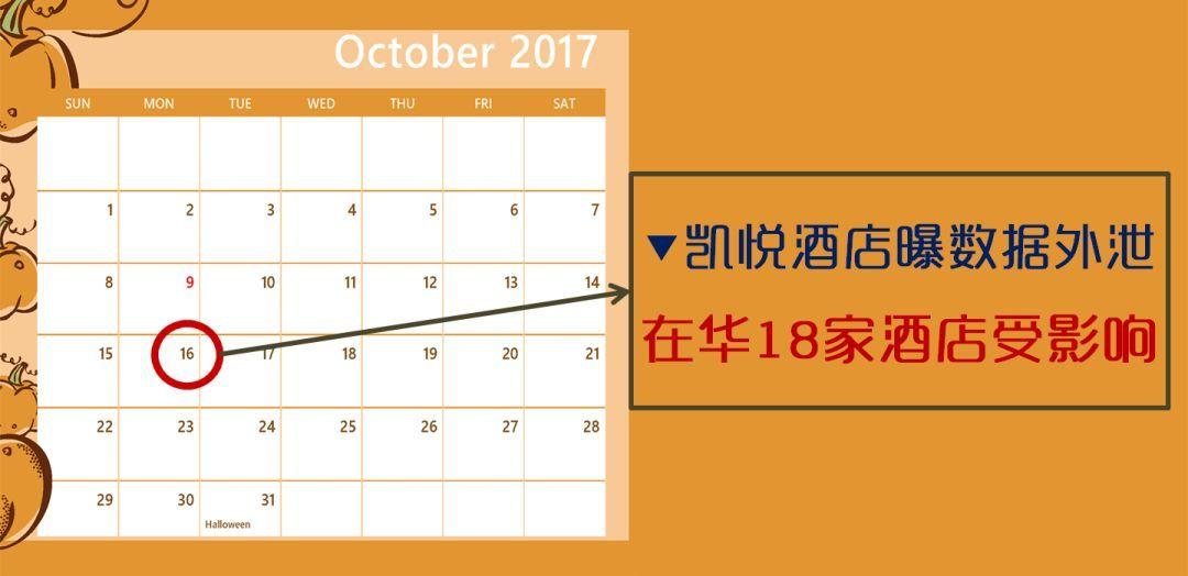 去年今日|凯悦酒店曝信息泄露,在华18家酒店受影响