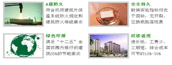 保温建筑模板产研销基地建设项目商业计划书模板