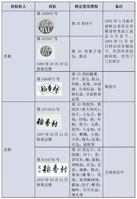 """刘远举:这些年,你可能一直都在吃""""假""""的稻香村"""