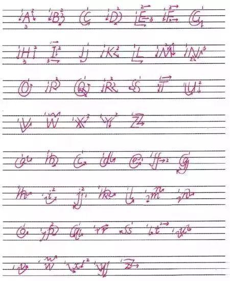 表情 26个英文字母书写规范及趣味口诀,让孩子们常练习 小写字母 表情