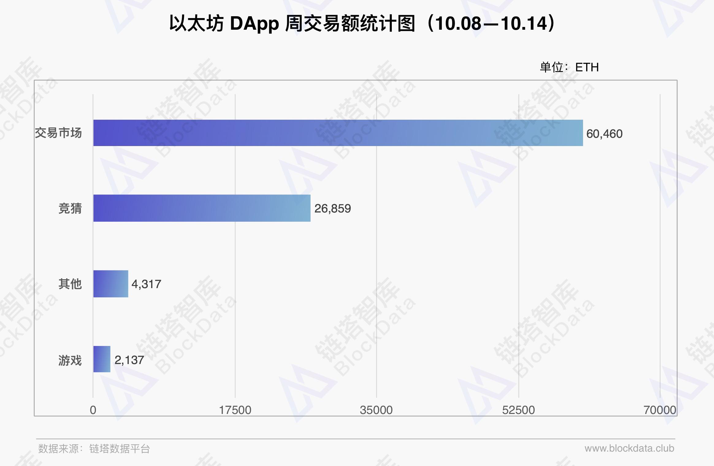 數據周報:社交媒體發布量占比超7成,資訊發布量持續上漲