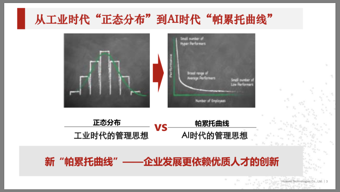 黄卫伟:企业如果不端正经营态度和长远目标,从华为是学习不到东