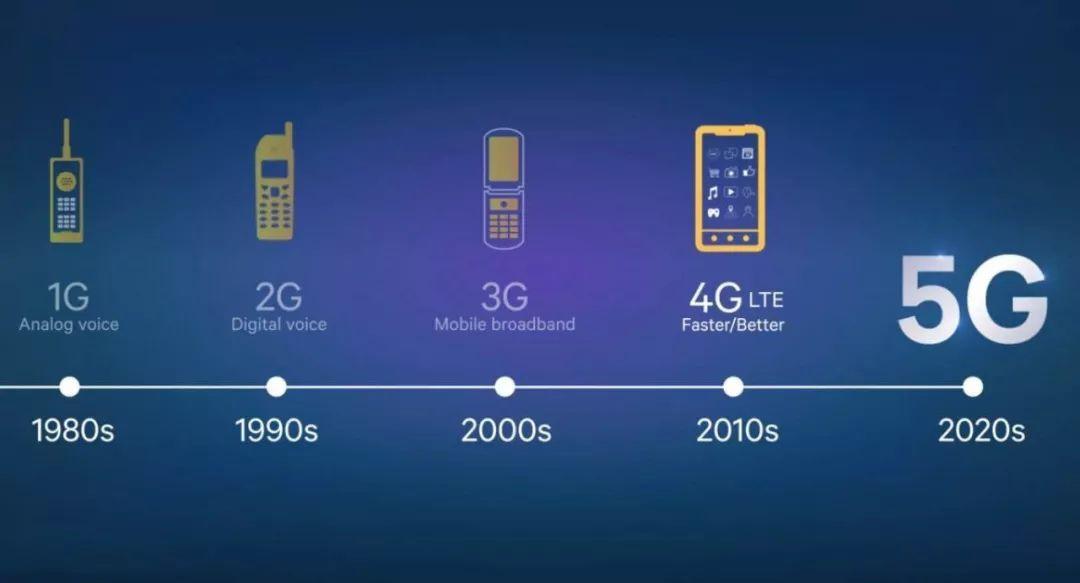 官宣!2020年,浙江要建成为5G建设和应用示范省!