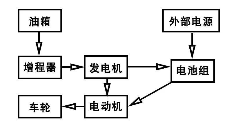 萃智原理是什么意思_萃枫苷是什么图片