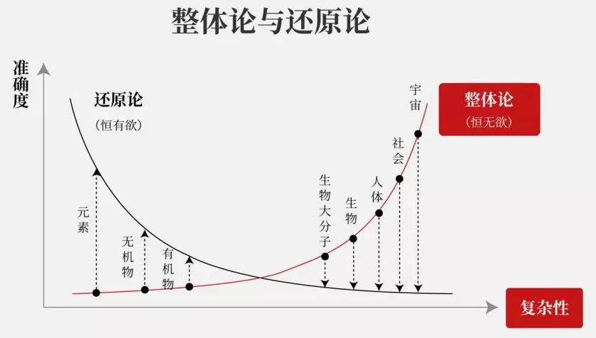 陈春花:越是变化,越需要长期主义